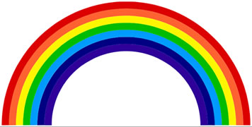 Figure 1 – The sense of colour in vision. The spectrum in the rainbow.