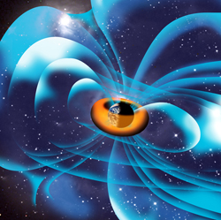 Magnetosphere and Ionosphere