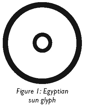 FIG1 Dogon Dogon Cosmology & Egyptian Hieroglyphic Writing