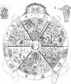Wheel of Life Reincarnation: The Eastern View