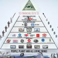 A Secret History of Money Power