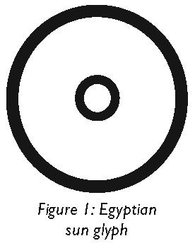 Risultati immagini per sun hieroglyph