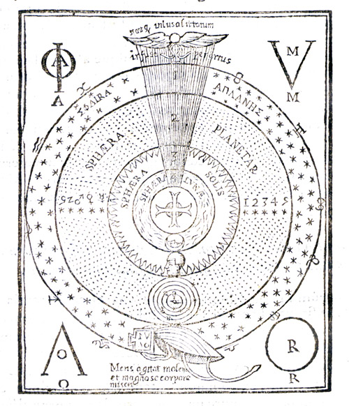 "4. The Sphere of Love. Kircher invented this hieroglyphic diagram to show how the World Mind (represented by the scarab beetle) infuses the entire universe with love. The concentric spheres represent the fixed stars, the five planets, the sun, moon, and earth. The letters in the corners spell ""love"" in Coptic letters (PHILO) and in Latin (AMOR). Kircher believed he had discovered them on the Isiac Table, a pseudo-Egyptian artefact from Rome, and made them the basis of his decipherment of the Egyptian hieroglyphs. (Oedipus Aegyptiacus, 1652, II, ii, 112)"